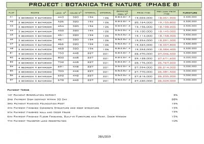 Asia360 Phuket Botanicavillasphuket Phase 8 Nature (2)-2anzlb5