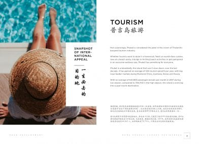 Asia360 Phuket DUNE Villas by KASA Bang Tao Thailand For Sale 2 (7)-2033cnd